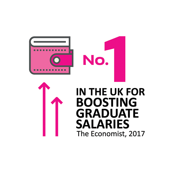 Number one in boosting graduate salaries