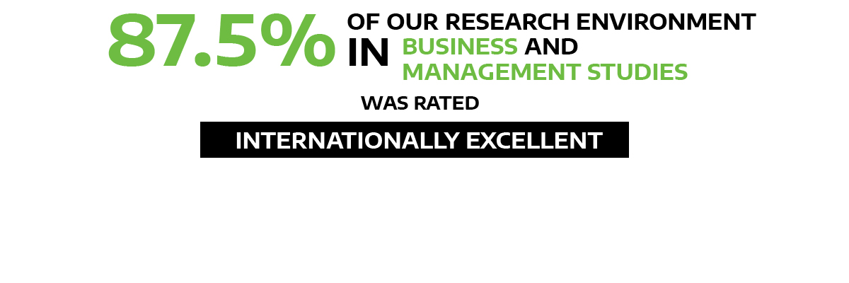 87.5% our research environment in business and management studies rated internationally excellent